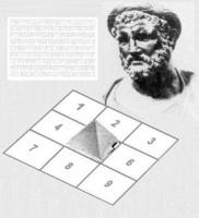 Нумерология. Квадрат Пифагора онлайн